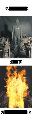 燃焼テスト